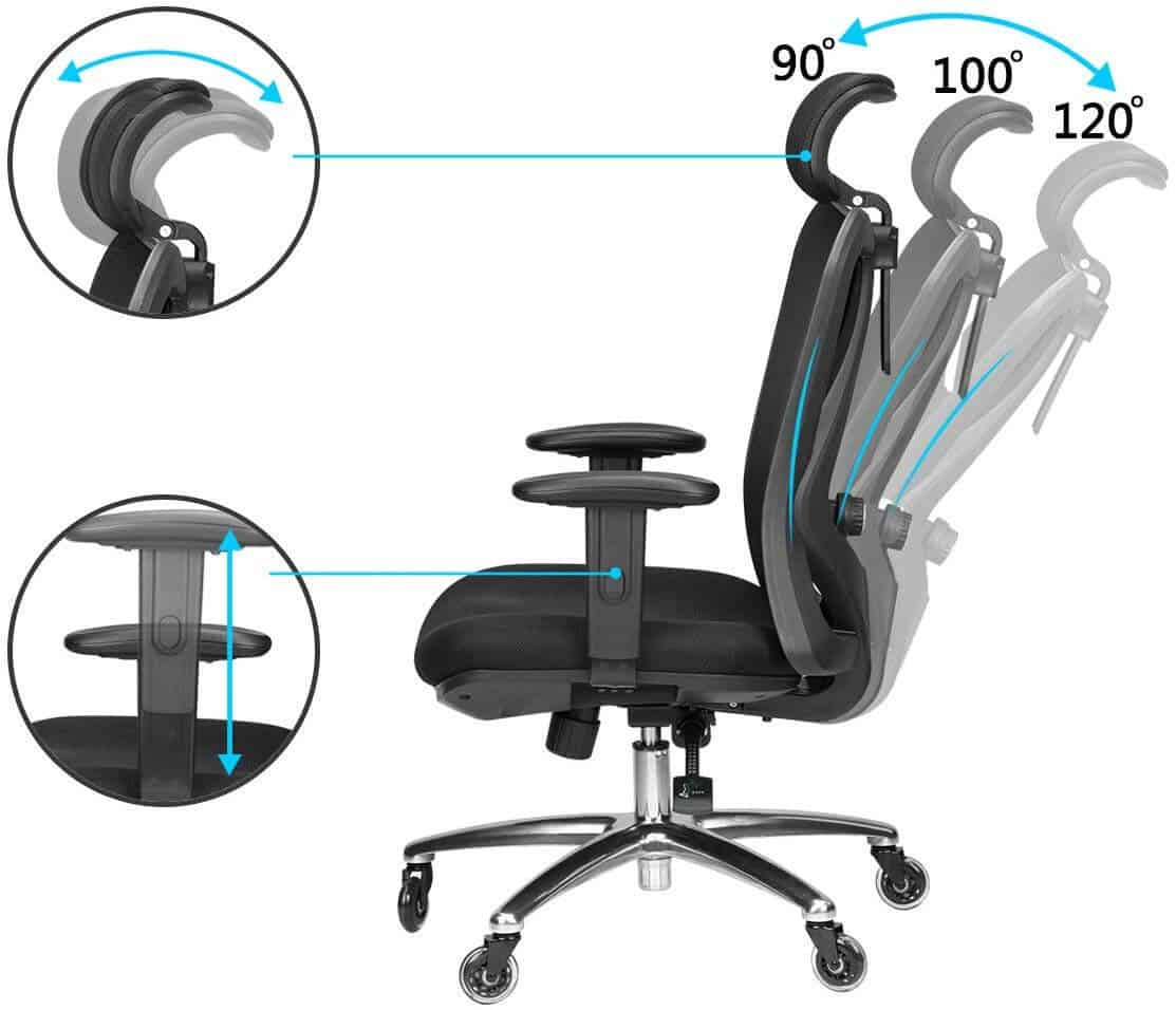 Best Office Chair For Pregnancy 2021 Reviews Office Solution Pro